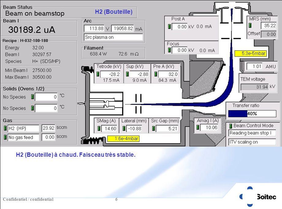Confidentiel / confidential 6 H2 (Bouteille) H2 (Bouteille) à chaud. Faisceau très stable.