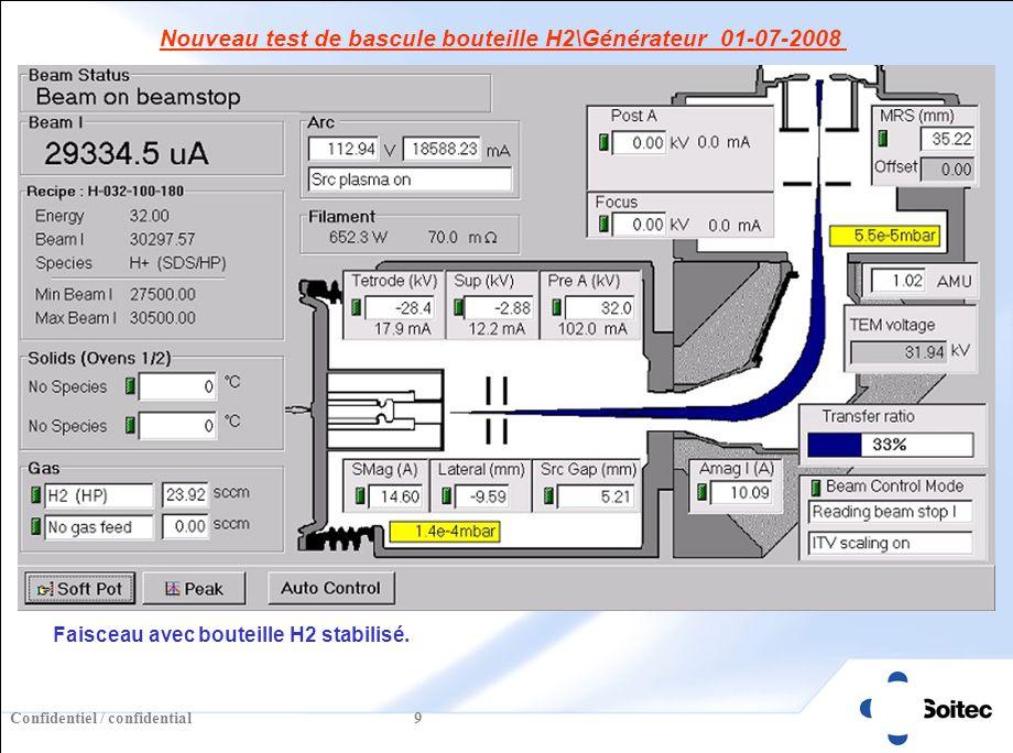 Confidentiel / confidential 10 Image du faisceau quelques minutes après le basculement sur le Générateur