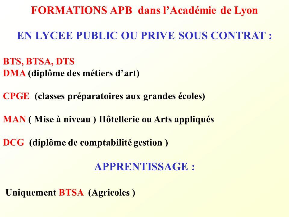 FORMATIONS APB dans lAcadémie de Lyon EN LYCEE PUBLIC OU PRIVE SOUS CONTRAT : BTS, BTSA, DTS DMA (diplôme des métiers dart) CPGE (classes préparatoire