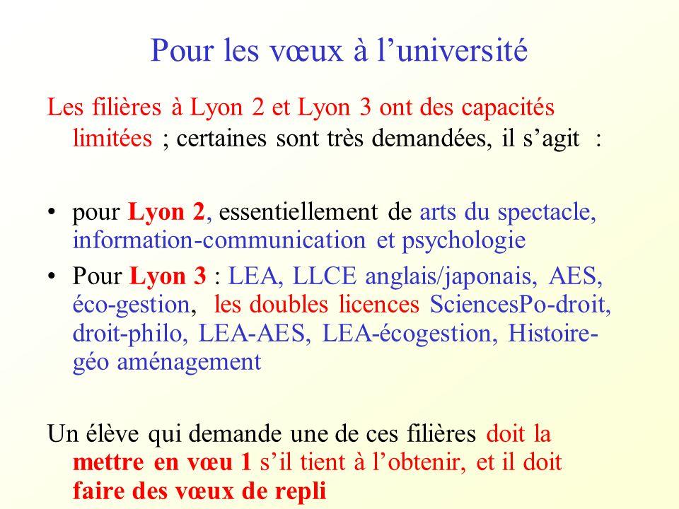 Pour les vœux à luniversité Les filières à Lyon 2 et Lyon 3 ont des capacités limitées ; certaines sont très demandées, il sagit : pour Lyon 2, essent