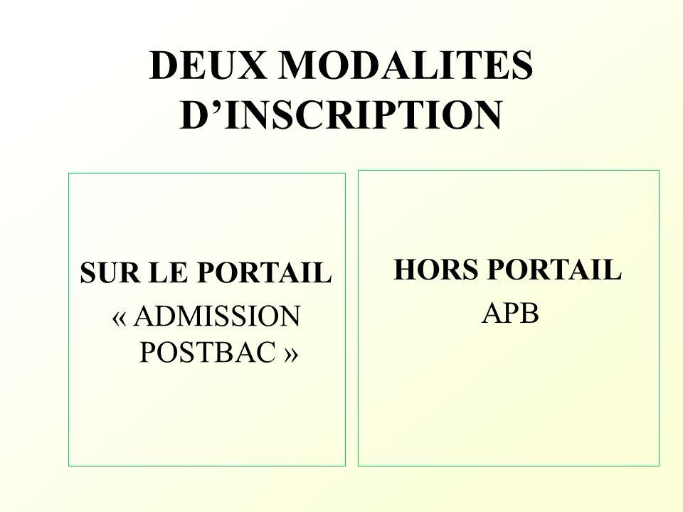 DEUX MODALITES DINSCRIPTION SUR LE PORTAIL « ADMISSION POSTBAC » HORS PORTAIL APB