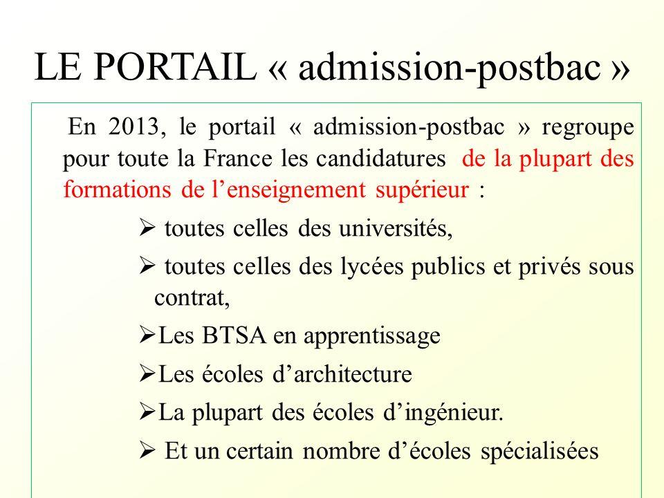 LE PORTAIL « admission-postbac » En 2013, le portail « admission-postbac » regroupe pour toute la France les candidatures de la plupart des formations