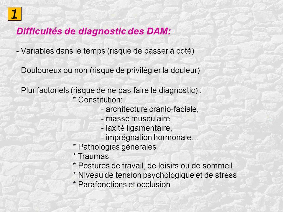 1 Difficultés de diagnostic des DAM: - Variables dans le temps (risque de passer à coté) - Douloureux ou non (risque de privilégier la douleur) - Plur