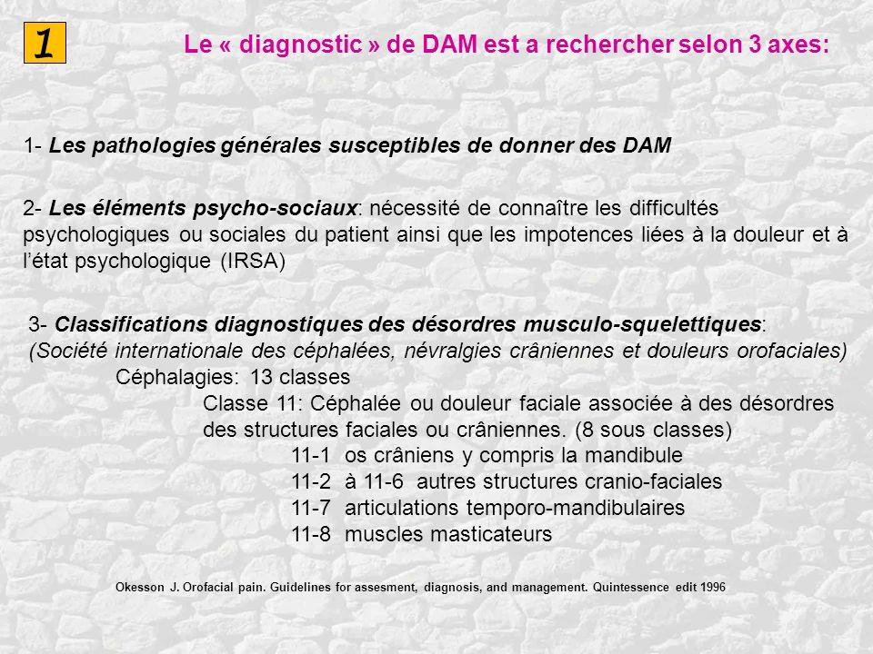 1 Le « diagnostic » de DAM est a rechercher selon 3 axes: 1- Les pathologies générales susceptibles de donner des DAM 2- Les éléments psycho-sociaux: