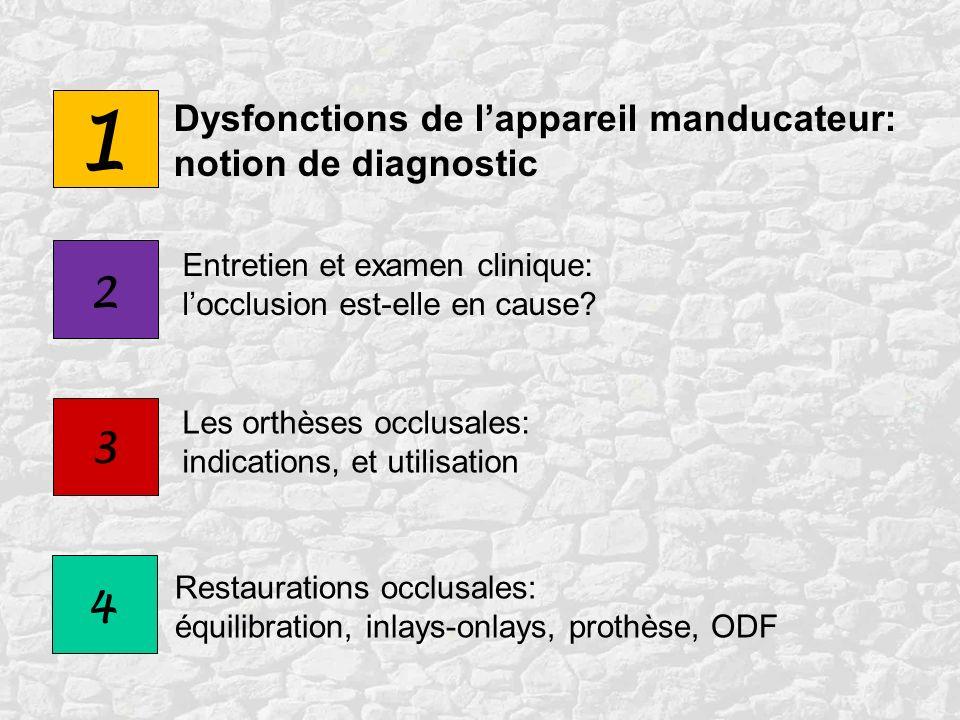 1 2 3 4 Dysfonctions de lappareil manducateur: notion de diagnostic Entretien et examen clinique: locclusion est-elle en cause? Les orthèses occlusale