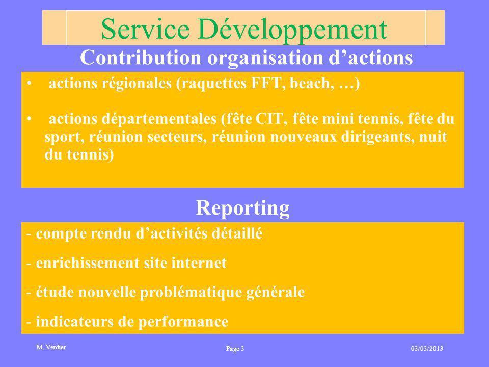 Processus Service Développement Capture informations terrain Contribution à lorganisation dactions Equipe Régionale Développement Promotion des actions fédérales Proposition et conseils aux dirigeants M.