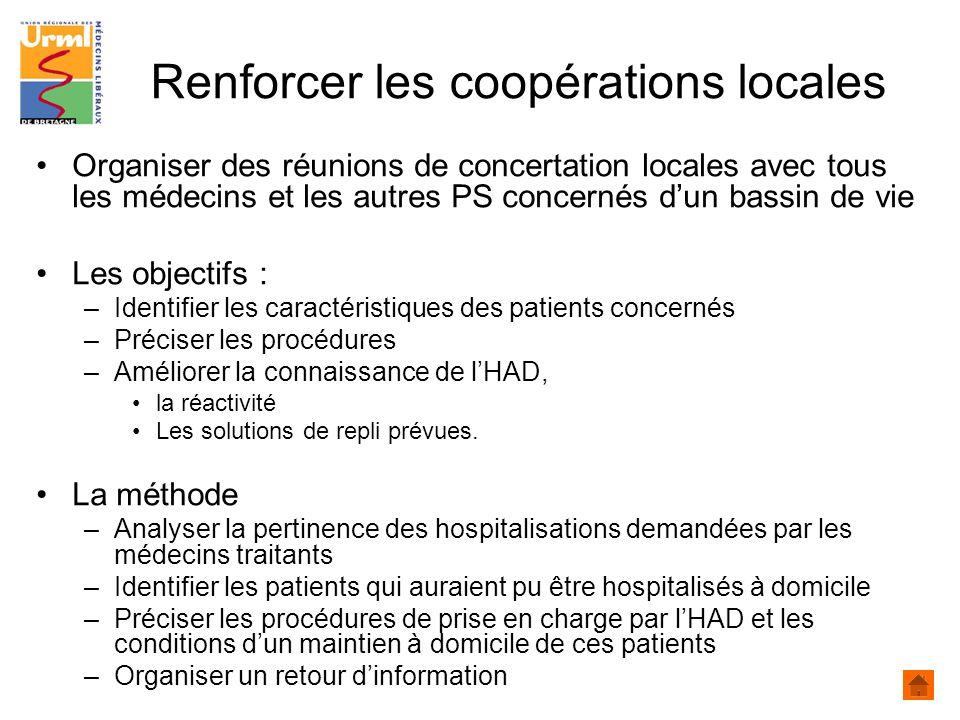 Renforcer les coopérations locales Organiser des réunions de concertation locales avec tous les médecins et les autres PS concernés dun bassin de vie