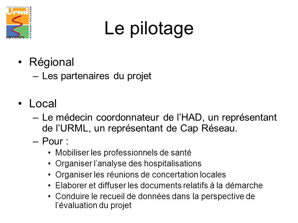 Le pilotage Régional –Les partenaires du projet Local –Le médecin coordonnateur de lHAD, un représentant de lURML, un représentant de Cap Réseau. –Pou