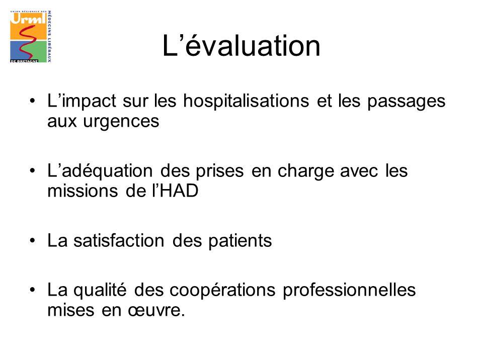 Lévaluation Limpact sur les hospitalisations et les passages aux urgences Ladéquation des prises en charge avec les missions de lHAD La satisfaction d