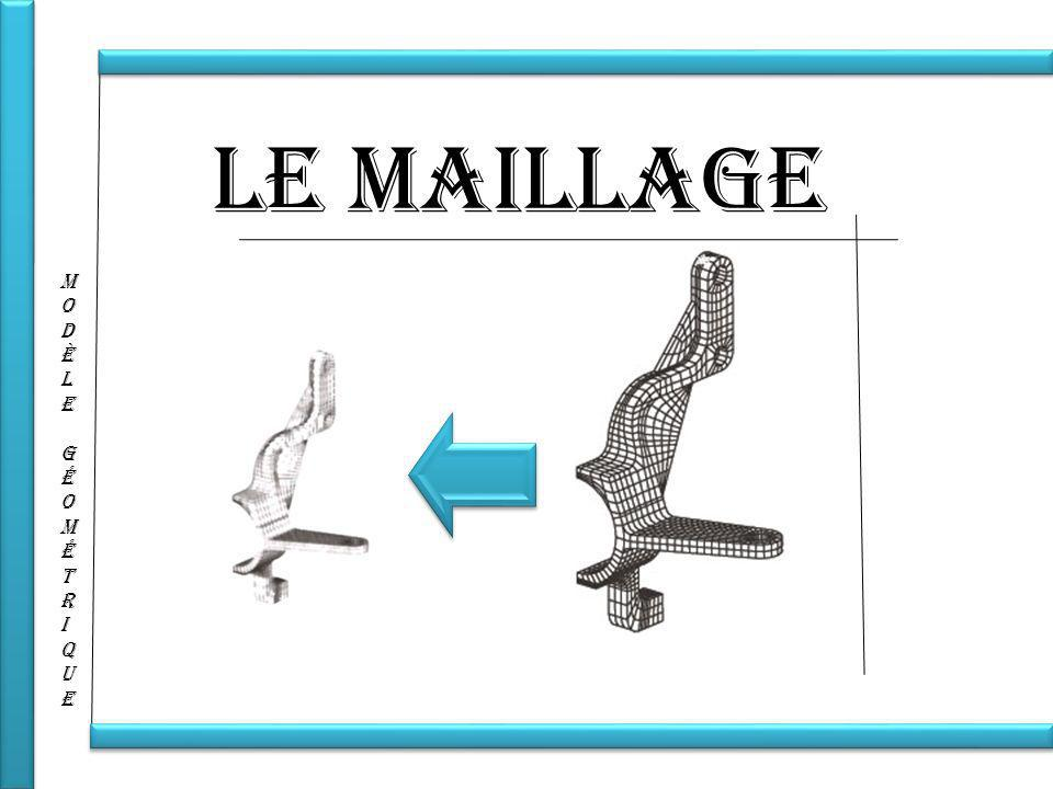 Généralités Maillage Géométrique: Modèle: - Volumique - Non structuré - Procéduraux - Surfaciques