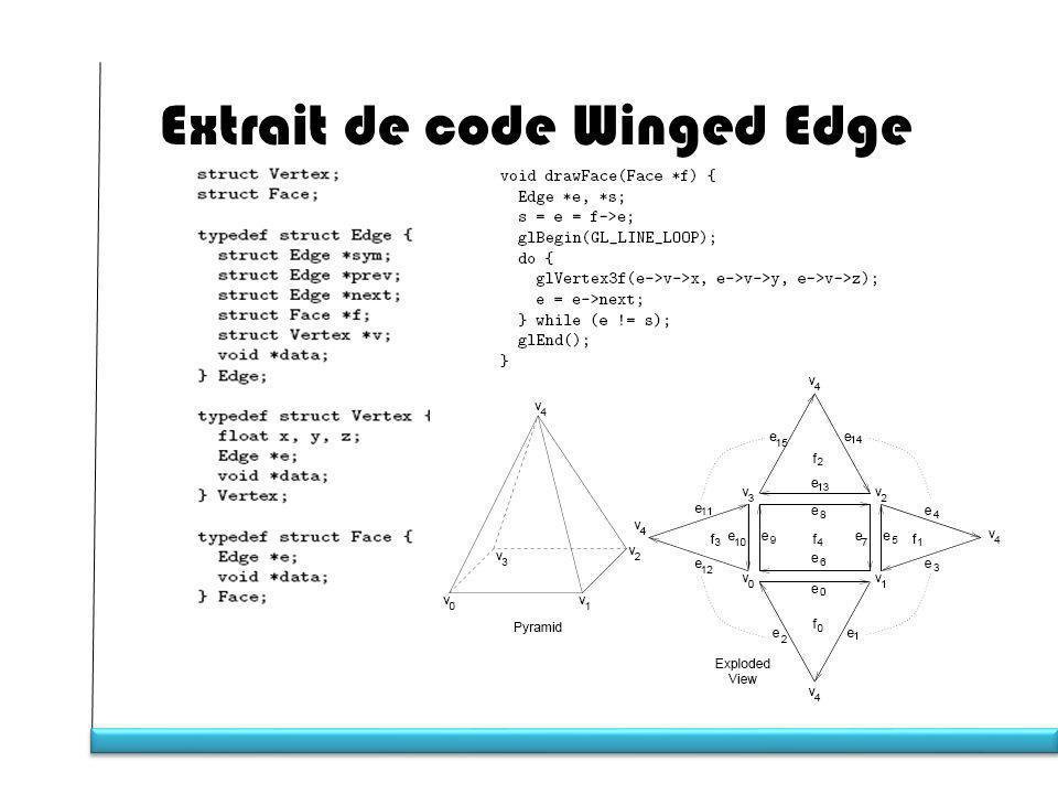 Extrait de code Winged Edge