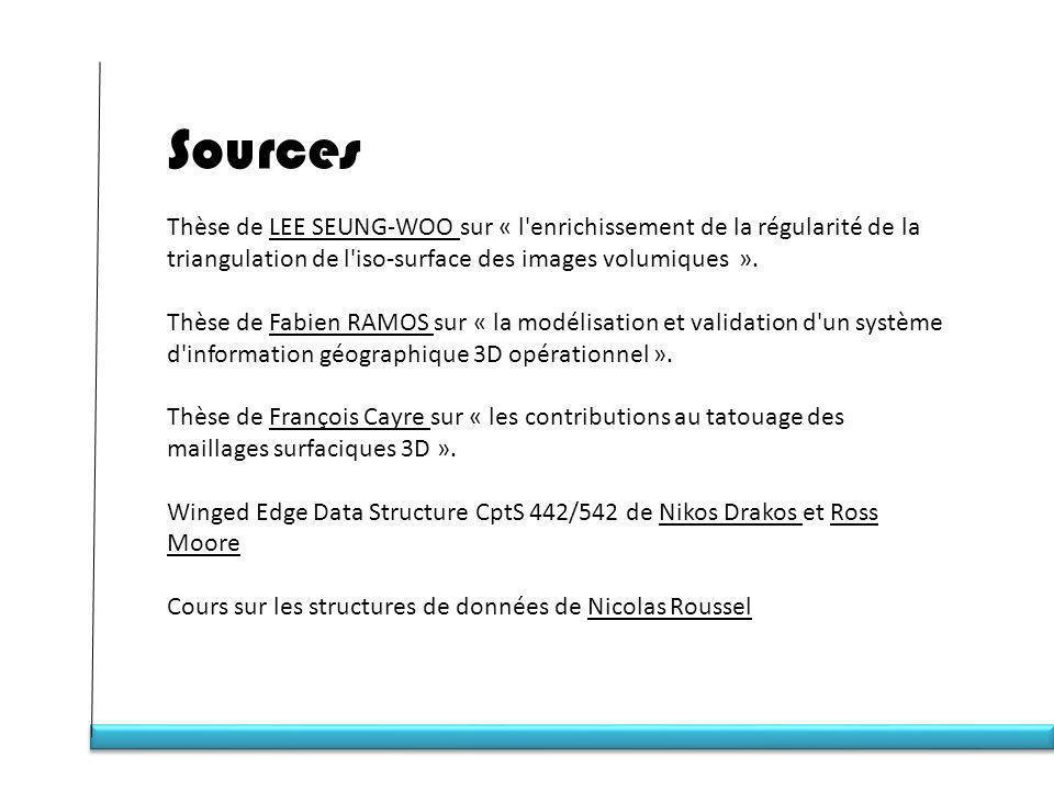 Sources Thèse de LEE SEUNG-WOO sur « l enrichissement de la régularité de la triangulation de l iso-surface des images volumiques ».