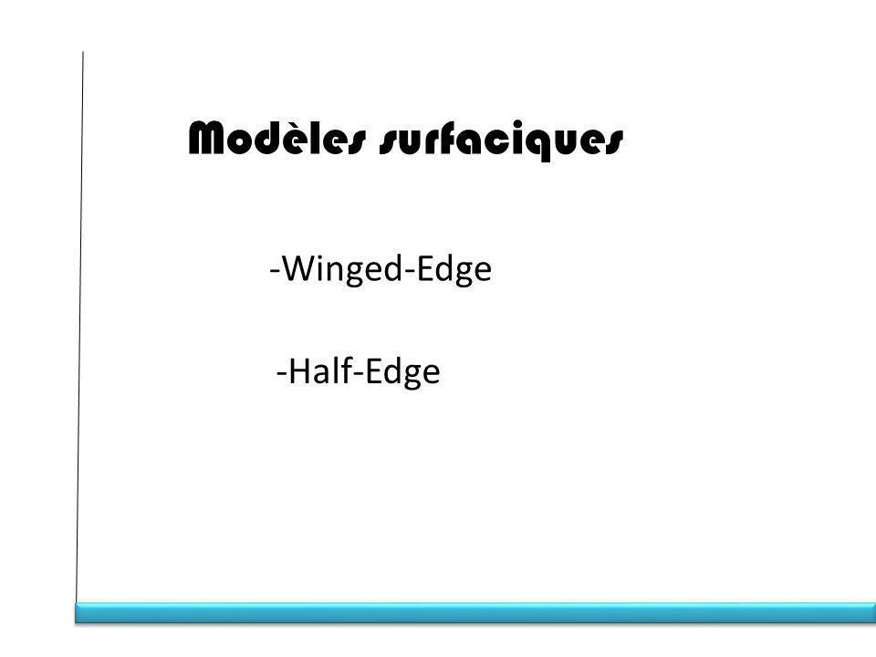 Winged-Edge (1975) Par B.Baumgart Principe: Sauvegarder: - Les arrêtes grâce aux extrémités - Les faces quelle sépare - Les arrêtes précédés et suivantes pour chacune de ces deux faces
