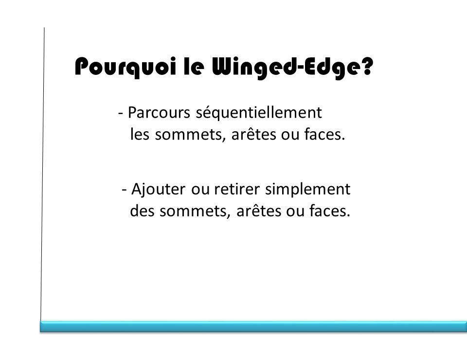 Pourquoi le Winged-Edge.- Parcours séquentiellement les sommets, arêtes ou faces.
