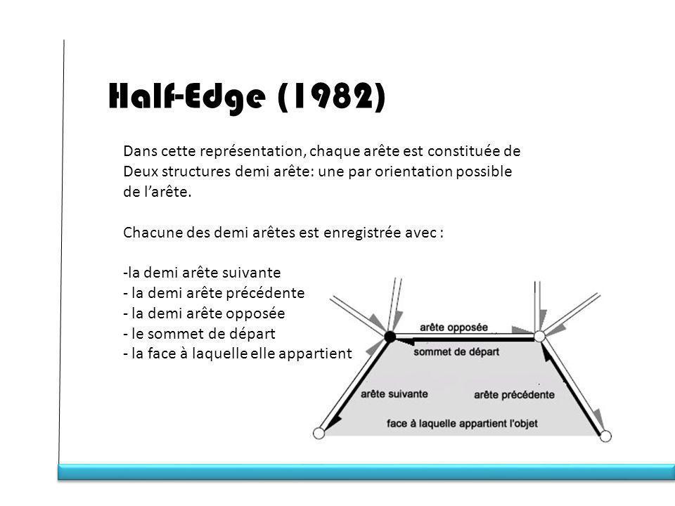 Half-Edge (1982) Dans cette représentation, chaque arête est constituée de Deux structures demi arête: une par orientation possible de larête.