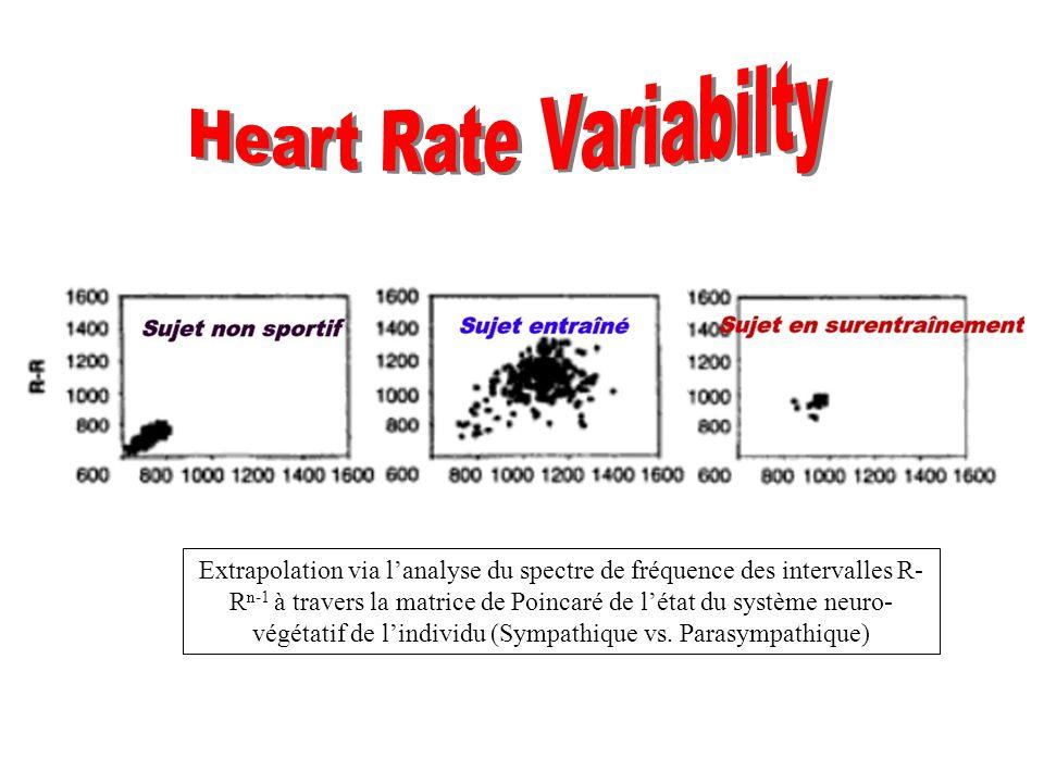 Extrapolation via lanalyse du spectre de fréquence des intervalles R- R n-1 à travers la matrice de Poincaré de létat du système neuro- végétatif de lindividu (Sympathique vs.