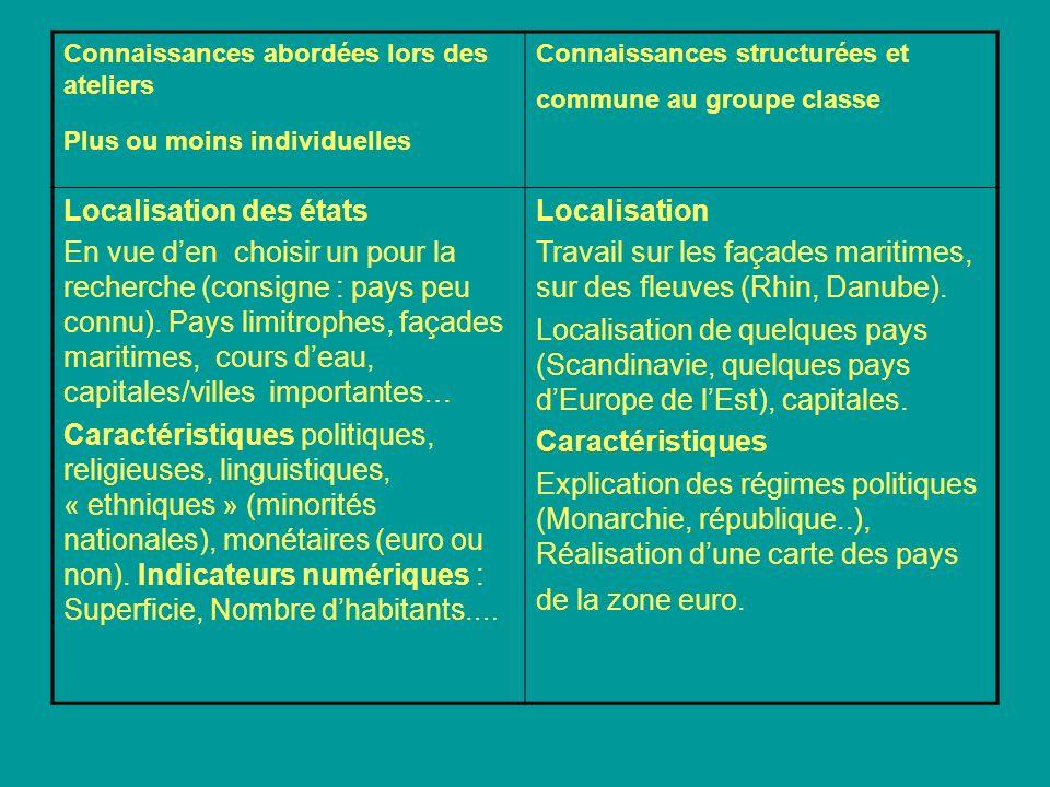 Connaissances abordées lors des ateliers Plus ou moins individuelles Connaissances structurées et commune au groupe classe Localisation des états En v