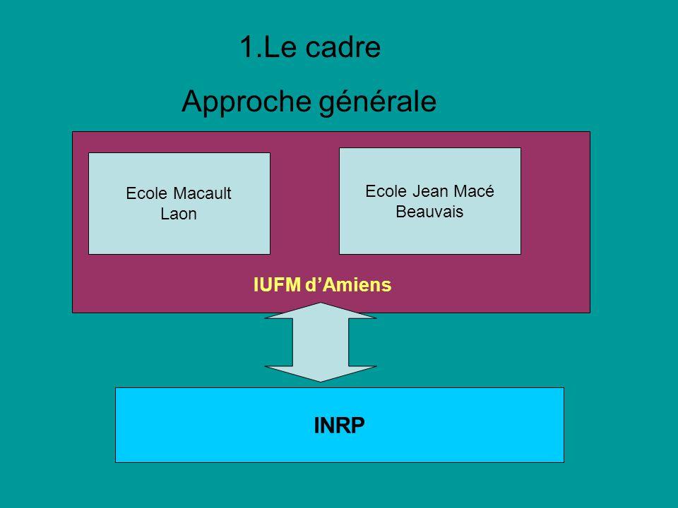 1.Le cadre Approche générale Ecole Macault Laon Ecole Jean Macé Beauvais INRP IUFM dAmiens