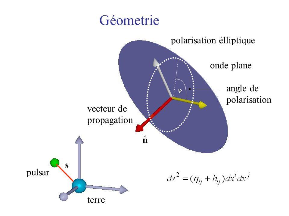 Géometrie terre onde plane polarisation élliptique angle de polarisation vecteur de propagation pulsar s