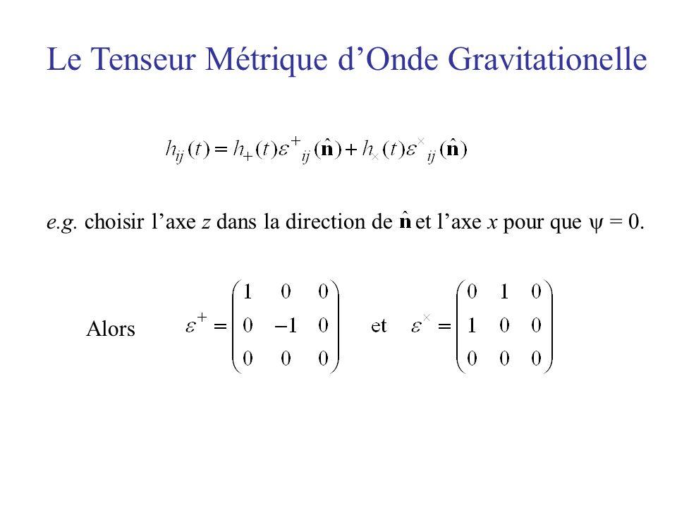Le Tenseur Métrique dOnde Gravitationelle e.g. choisir laxe z dans la direction de et laxe x pour que = 0. Alors