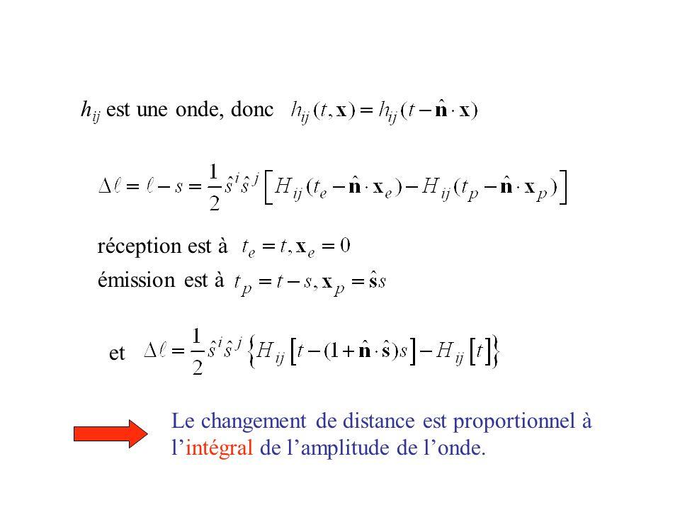 h ij est une onde, donc et Le changement de distance est proportionnel à lintégral de lamplitude de londe. réception est à émission est à