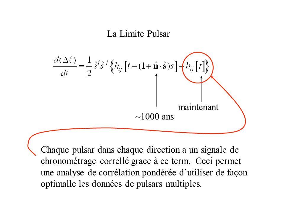 La Limite Pulsar ~1000 ans maintenant Chaque pulsar dans chaque direction a un signale de chronométrage correllé grace à ce term. Ceci permet une anal