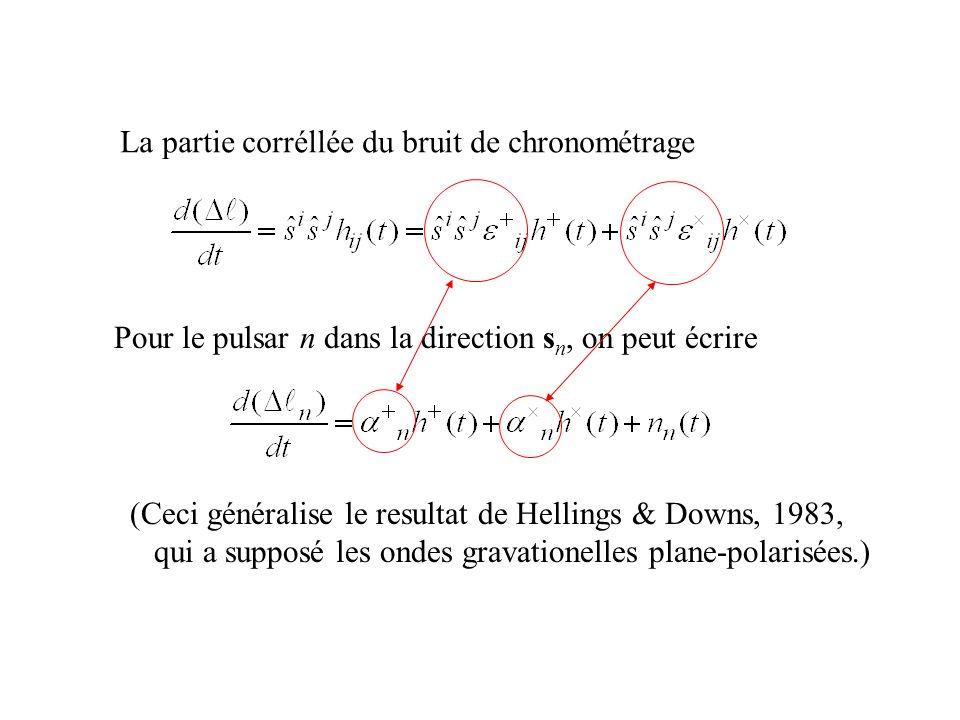 La partie corréllée du bruit de chronométrage Pour le pulsar n dans la direction s n, on peut écrire (Ceci généralise le resultat de Hellings & Downs,