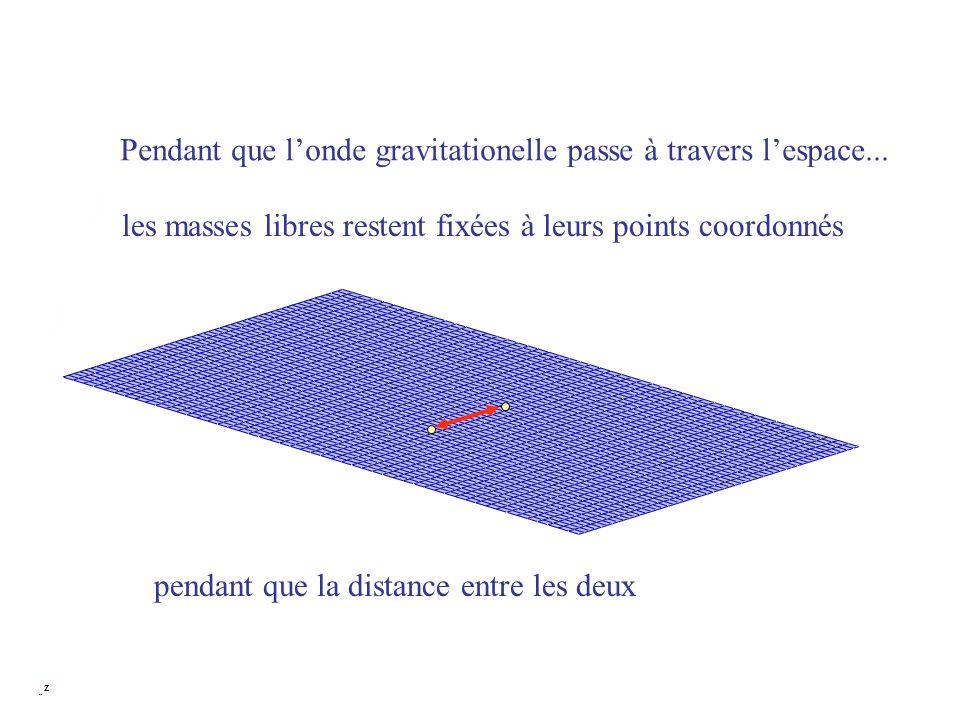 les masses libres restent fixées à leurs points coordonnés Pendant que londe gravitationelle passe à travers lespace... pendant que la distance entre