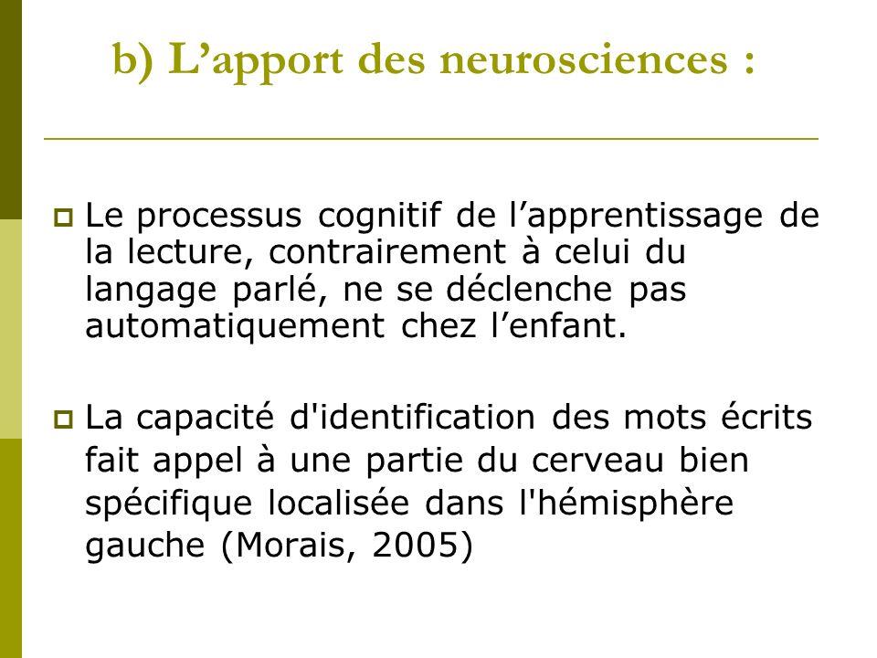 b) Lapport des neurosciences : Le processus cognitif de lapprentissage de la lecture, contrairement à celui du langage parlé, ne se déclenche pas automatiquement chez lenfant.