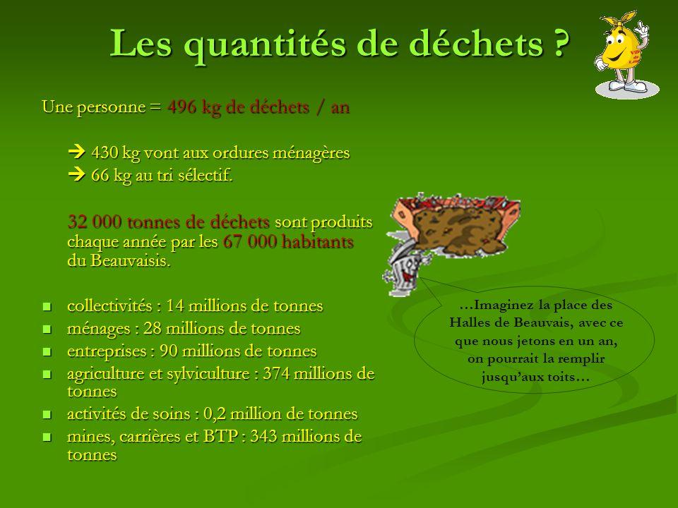 Les quantités de déchets ? Une personne = 496 kg de déchets / an 430 kg vont aux ordures ménagères 430 kg vont aux ordures ménagères 66 kg au tri séle