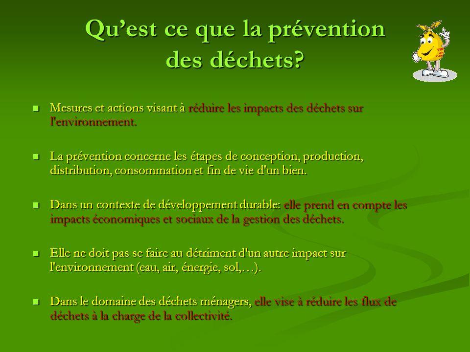Quest ce que la prévention des déchets? Mesures et actions visant à réduire les impacts des déchets sur l'environnement. Mesures et actions visant à r