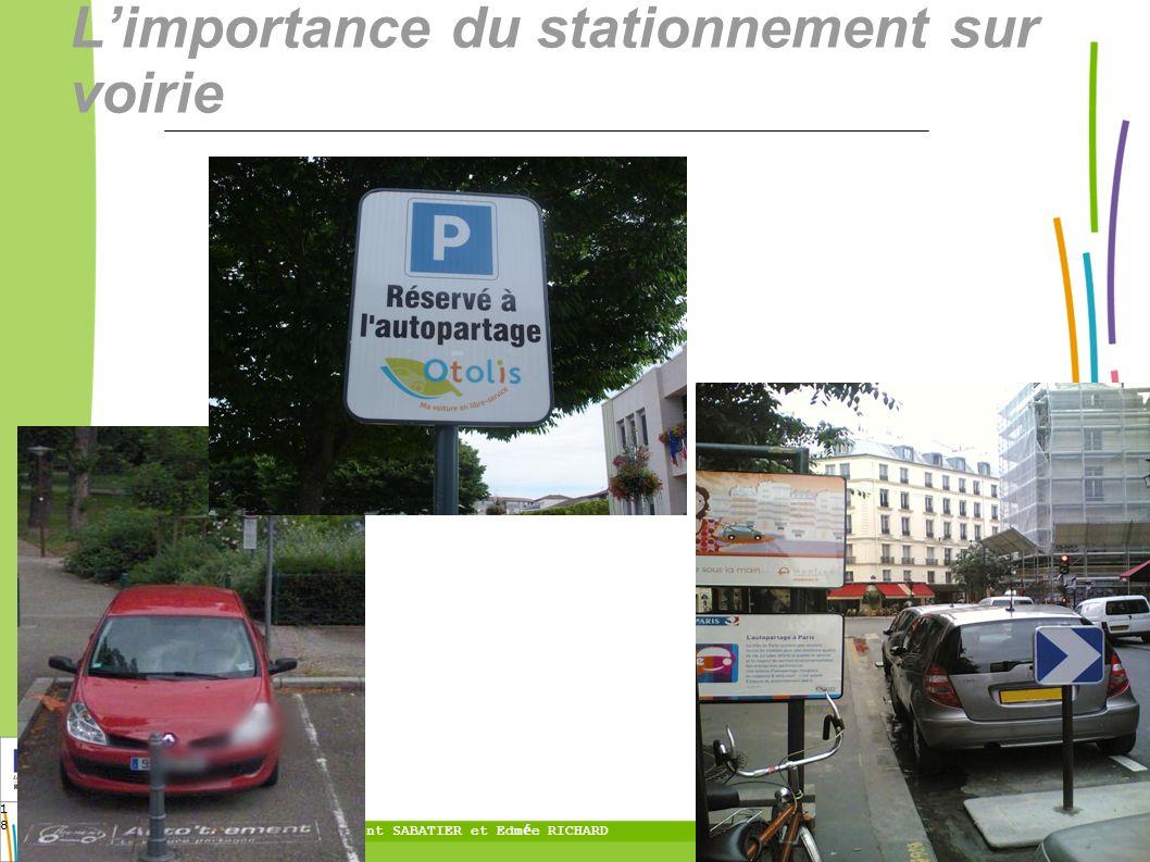 18 ORT PACA – Laurent SABATIER et Edm é e RICHARD 18 Limportance du stationnement sur voirie