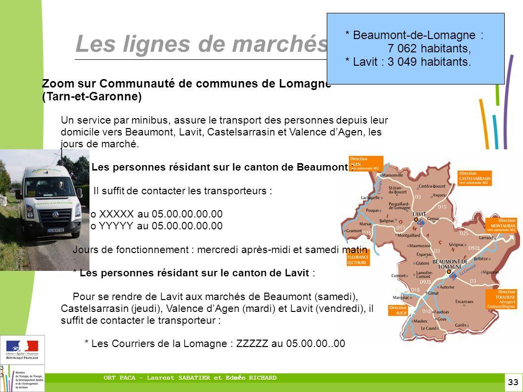 33 ORT PACA – Laurent SABATIER et Edm é e RICHARD 33 Les lignes de marchés Zoom sur Communauté de communes de Lomagne (Tarn-et-Garonne) Un service par minibus, assure le transport des personnes depuis leur domicile vers Beaumont, Lavit, Castelsarrasin et Valence dAgen, les jours de marché.