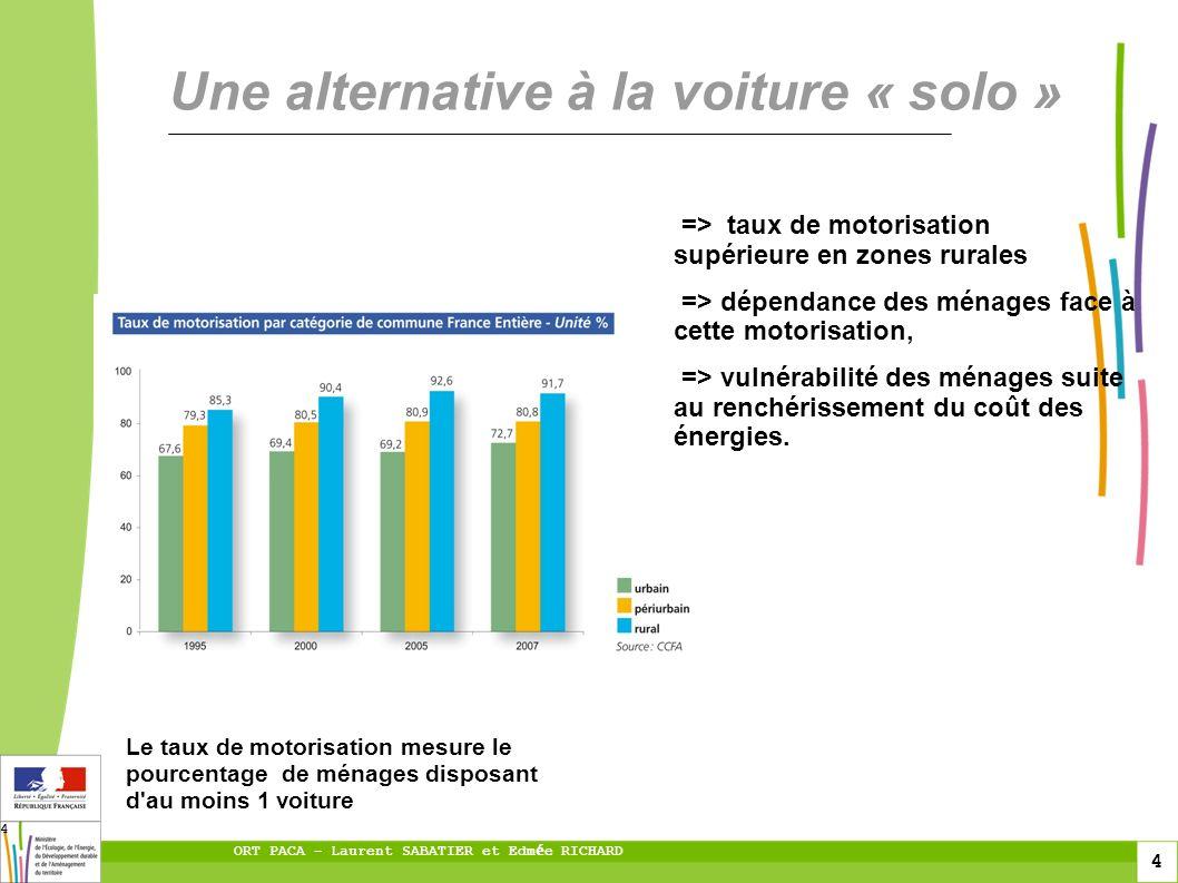 4 ORT PACA – Laurent SABATIER et Edm é e RICHARD 4 Une alternative à la voiture « solo » Le taux de motorisation mesure le pourcentage de ménages disp