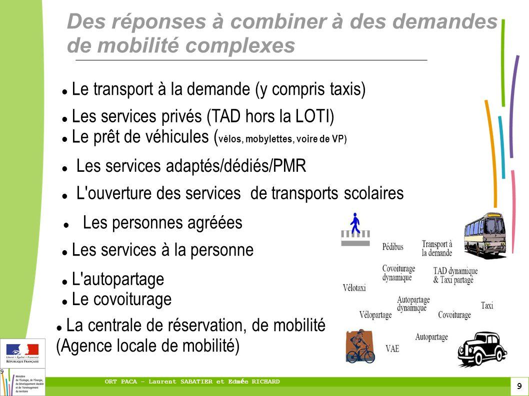 9 ORT PACA – Laurent SABATIER et Edm é e RICHARD 9 Des réponses à combiner à des demandes de mobilité complexes Le transport à la demande (y compris t