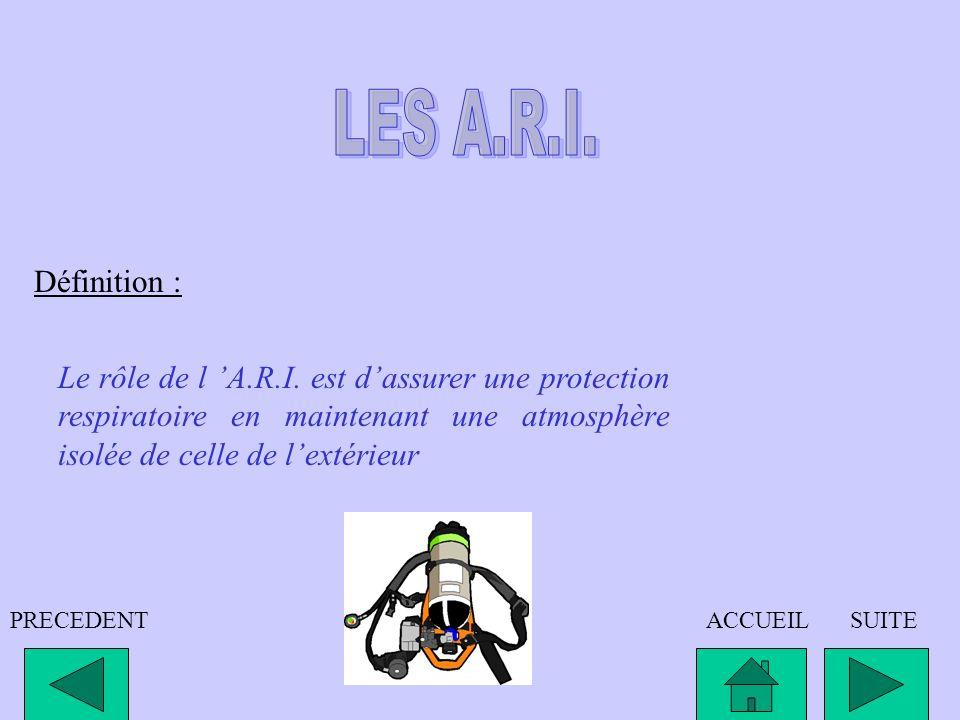 SOMMAIRE 1° A quoi sert un A.R.I. 2° Quest-ce quun A.R.I. 3° Les différentes parties de l A.R.I. PRECEDENTSUITE