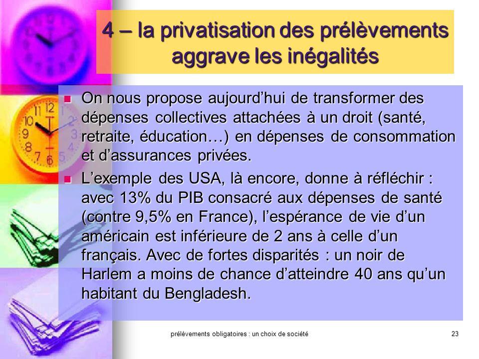 prélèvements obligatoires : un choix de société23 4 – la privatisation des prélèvements aggrave les inégalités On nous propose aujourdhui de transform