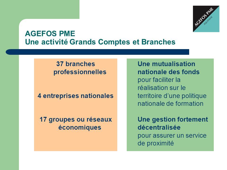 AGEFOS PME Une activité Grands Comptes et Branches 37 branches professionnelles 4 entreprises nationales 17 groupes ou réseaux économiques Une mutuali