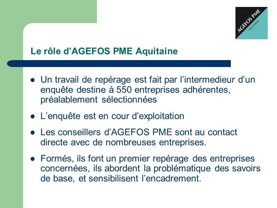 Le rôle dAGEFOS PME Aquitaine Un travail de repérage est fait par lintermedieur dun enquête destine à 550 entreprises adhérentes, préalablement sélect