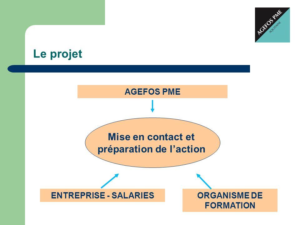 Le projet ENTREPRISE - SALARIESORGANISME DE FORMATION Mise en contact et préparation de laction AGEFOS PME