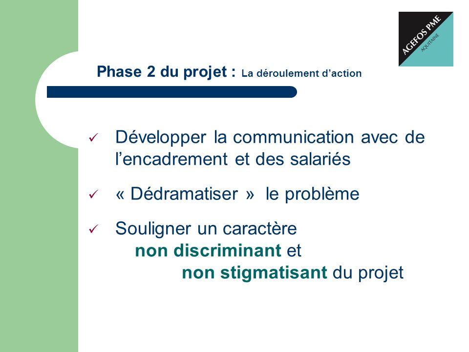 Phase 2 du projet : La déroulement daction Développer la communication avec de lencadrement et des salariés « Dédramatiser » le problème Souligner un