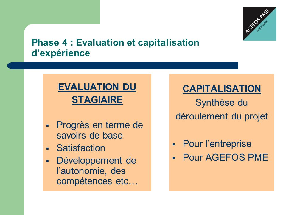 Phase 4 : Evaluation et capitalisation dexpérience EVALUATION DU STAGIAIRE Progrès en terme de savoirs de base Satisfaction Développement de lautonomi