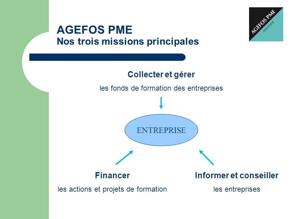 AGEFOS PME Nos trois missions principales Financer les actions et projets de formation Informer et conseiller les entreprises ENTREPRISE Collecter et
