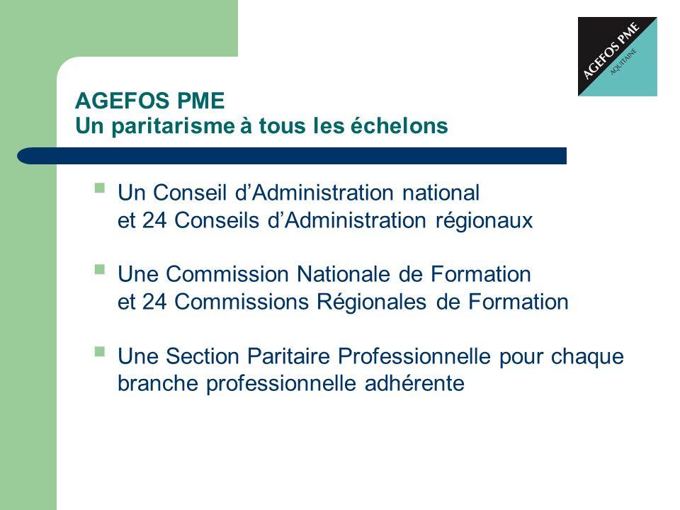 AGEFOS PME Un paritarisme à tous les échelons Un Conseil dAdministration national et 24 Conseils dAdministration régionaux Une Commission Nationale de