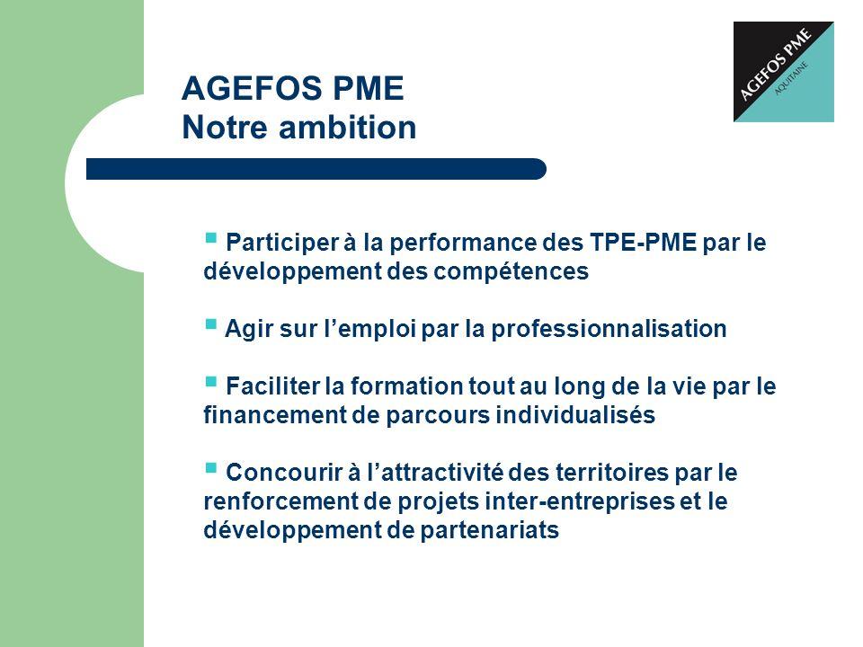 AGEFOS PME Notre ambition Participer à la performance des TPE-PME par le développement des compétences Agir sur lemploi par la professionnalisation Fa