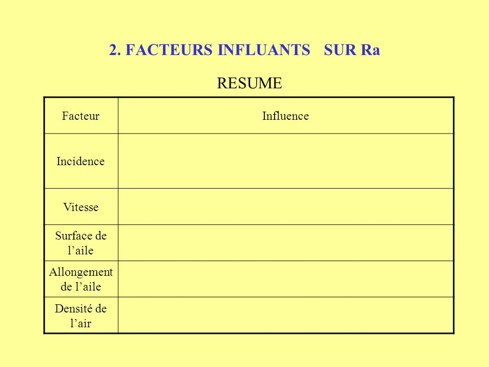 2. FACTEURS INFLUANTS SUR Ra 2.5. CARACTERISTIQUE DE LAIR Rz = ½ ρ V² S Cz Rx = ½ ρ V² S Cx ρ = masse volumique de lair (notion de densité) Si ρ dimin
