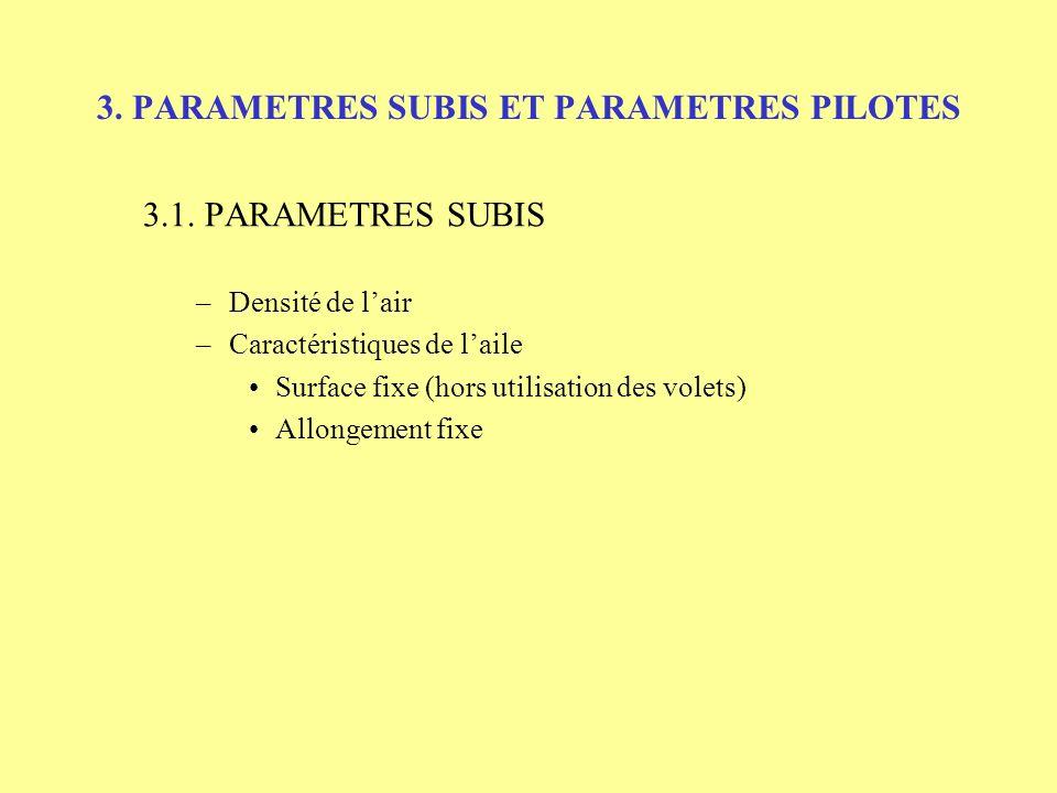 3. PARAMETRES SUBIS ET PARAMETRES PILOTES 3.1. PARAMETRES SUBIS –Densité de lair