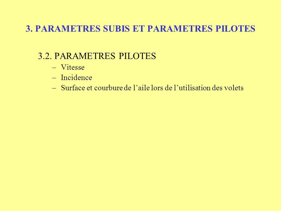 3. PARAMETRES SUBIS ET PARAMETRES PILOTES 3.1. PARAMETRES SUBIS –Densité de lair –Caractéristiques de laile Surface fixe (hors utilisation des volets)