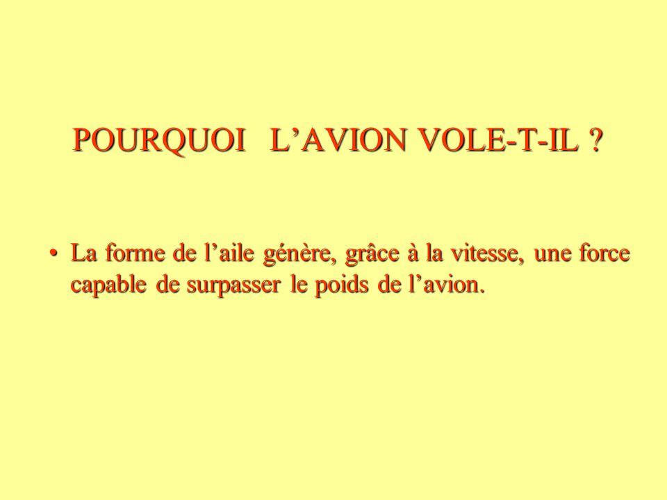 POURQUOI LAVION VOLE-T-IL ?