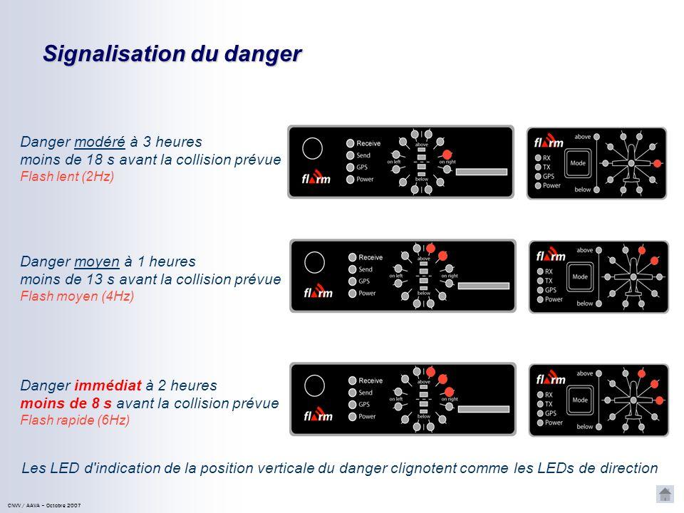 Les 4 LED vertes de statut RX Allumé = un autre Flarm dans le voisinage (< 2km et moins de 500 m de séparation verticale) flash très court à chaque émission nécessite la synchro GPS TX LED allumée, brièvement éteinte une fois par seconde : la position GPS est bonne GPS allumé en permanence clignote si la tension est inférieure à 8 V Power CNVV / AAVA – Octobre 2007 ATTENTION .